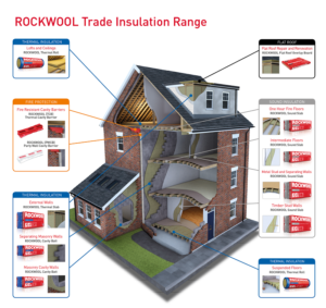 Professional builder visits rockwool 39 s contractor day for Rockwool insulation properties