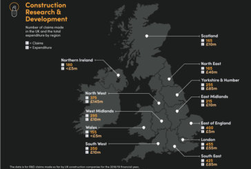 Industry innovation: UK construction companies increase R&D spend by £70 million