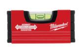 Win a Milwaukee mini box level