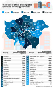 london boroughs planning permission