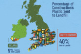 Five ways builders can reduce plastic waste