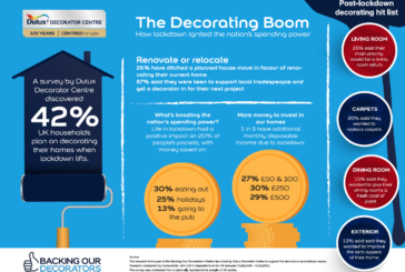 Dulux: Lockdown boosts the nation's spending power