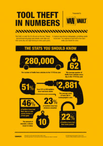 tool theft infographic