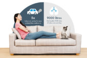 Vent-Axia offers 7 simple tips to tackle indoor air pollution in the home
