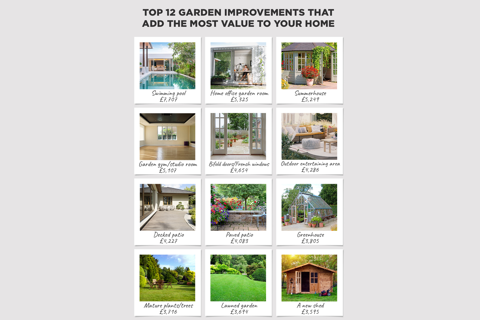 The garden improvements that now add the most value to your home