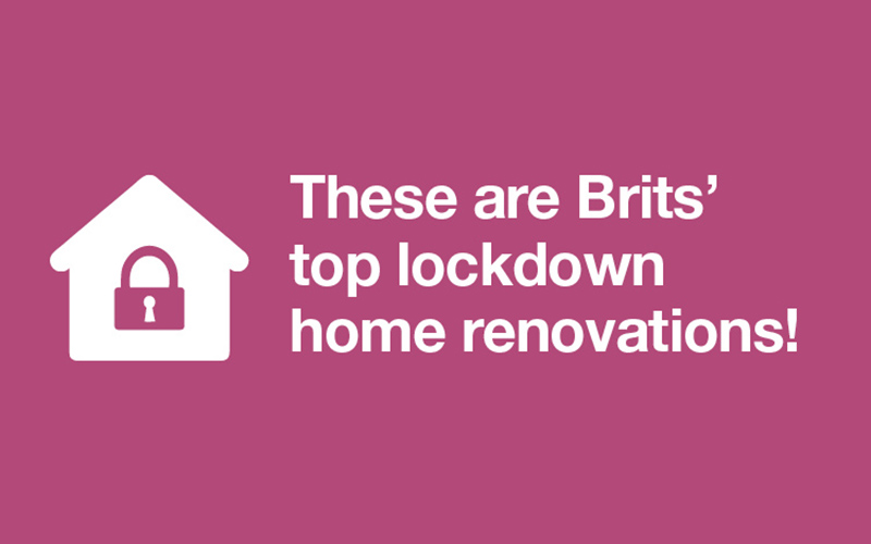 48% of Brits made home improvements in lockdown – spending nearly £2k on average!