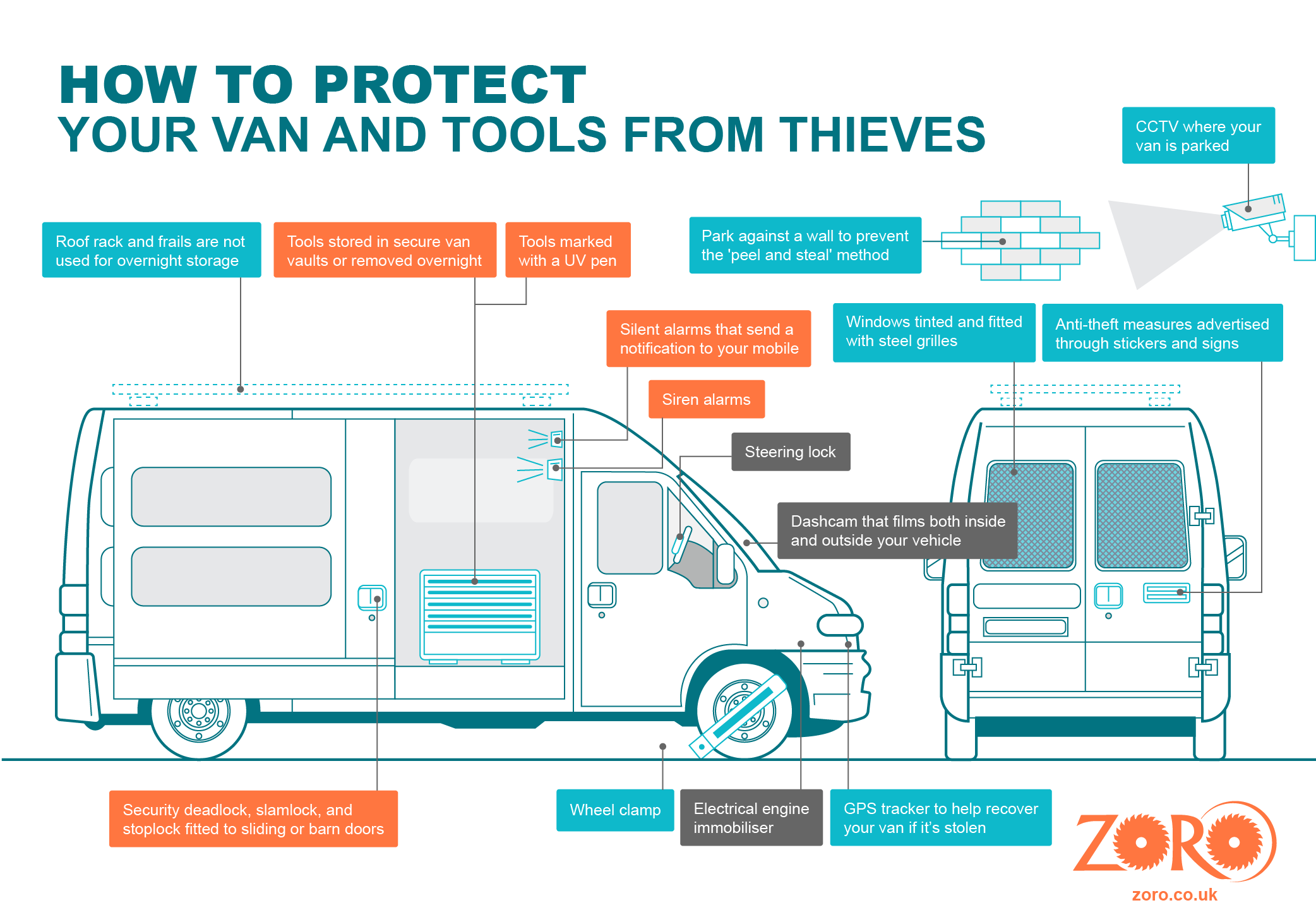 protect your van