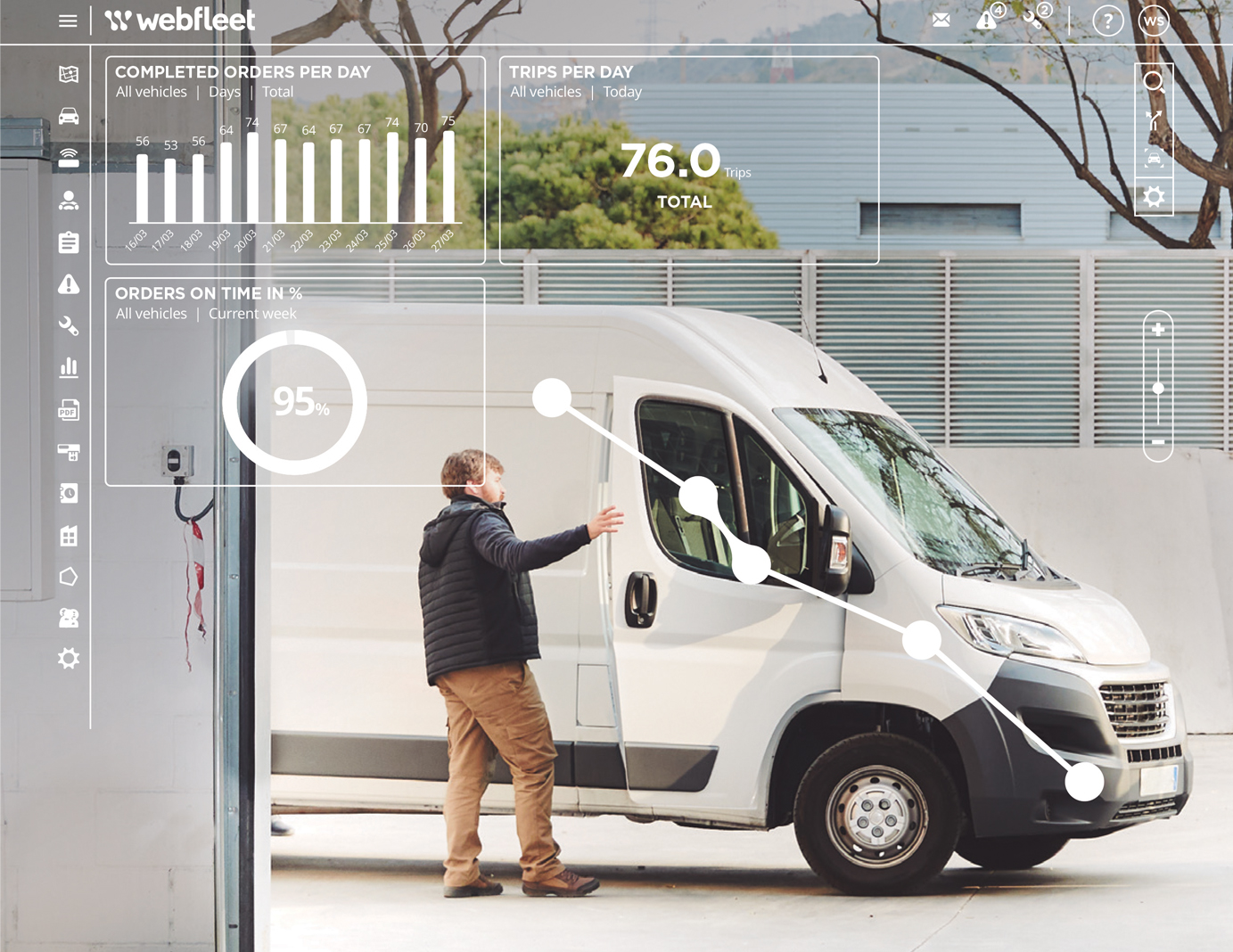 Webfleet Solutions latest 'connected van' technology