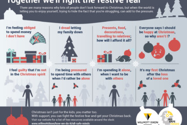 Willmott Dixon highlights Christmas mental health campaign